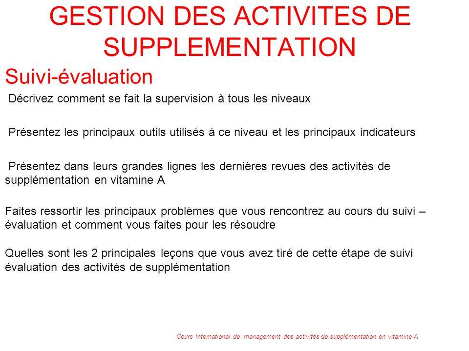 GESTION DES ACTIVITES DE SUPPLEMENTATION Suivi-évaluation Décrivez comment se fait la supervision à tous les niveaux Présentez les principaux outils u