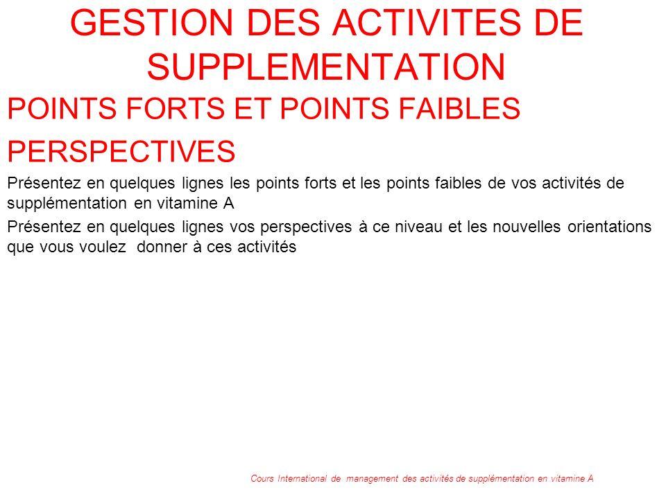 GESTION DES ACTIVITES DE SUPPLEMENTATION POINTS FORTS ET POINTS FAIBLES PERSPECTIVES Présentez en quelques lignes les points forts et les points faibl