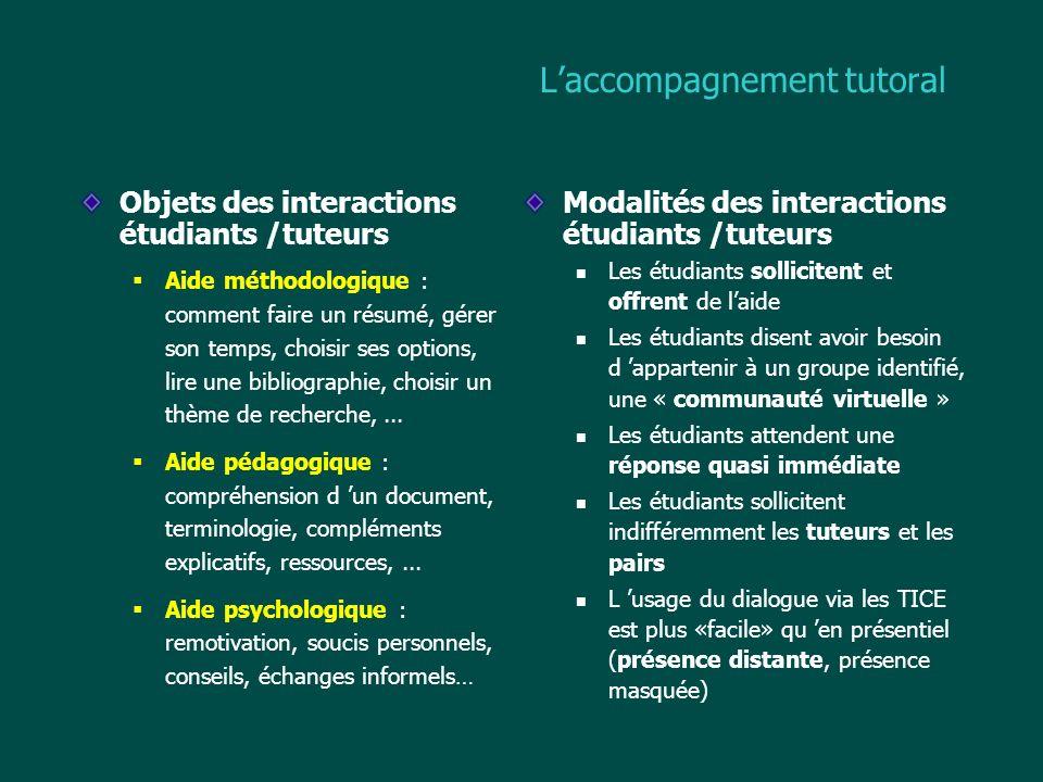 Laccompagnement tutoral Objets des interactions étudiants /tuteurs Aide méthodologique : comment faire un résumé, gérer son temps, choisir ses options