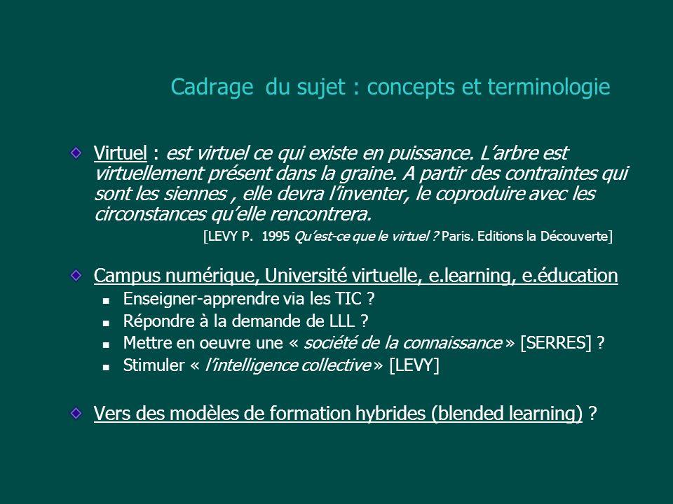 Cadrage du sujet : concepts et terminologie Virtuel : est virtuel ce qui existe en puissance. Larbre est virtuellement présent dans la graine. A parti