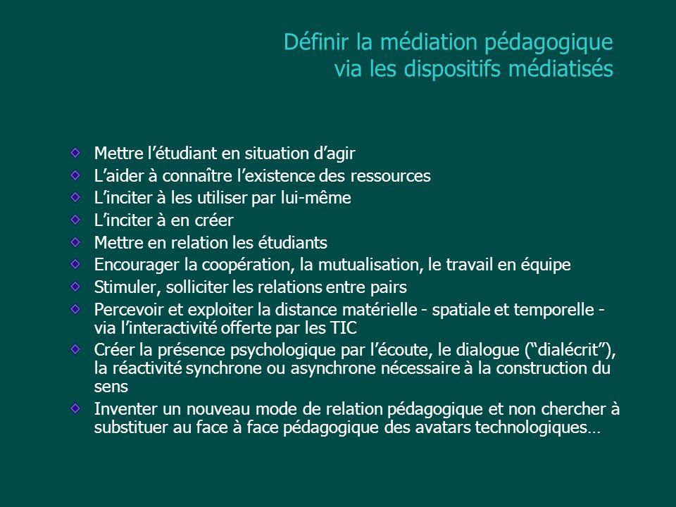 Définir la médiation pédagogique via les dispositifs médiatisés Mettre létudiant en situation dagir Laider à connaître lexistence des ressources Linci
