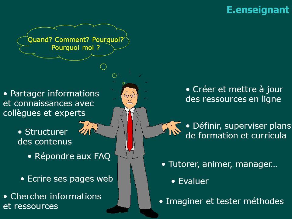 E.enseignant Créer et mettre à jour des ressources en ligne Tutorer, animer, manager… Evaluer Ecrire ses pages web Répondre aux FAQ Structurer des con