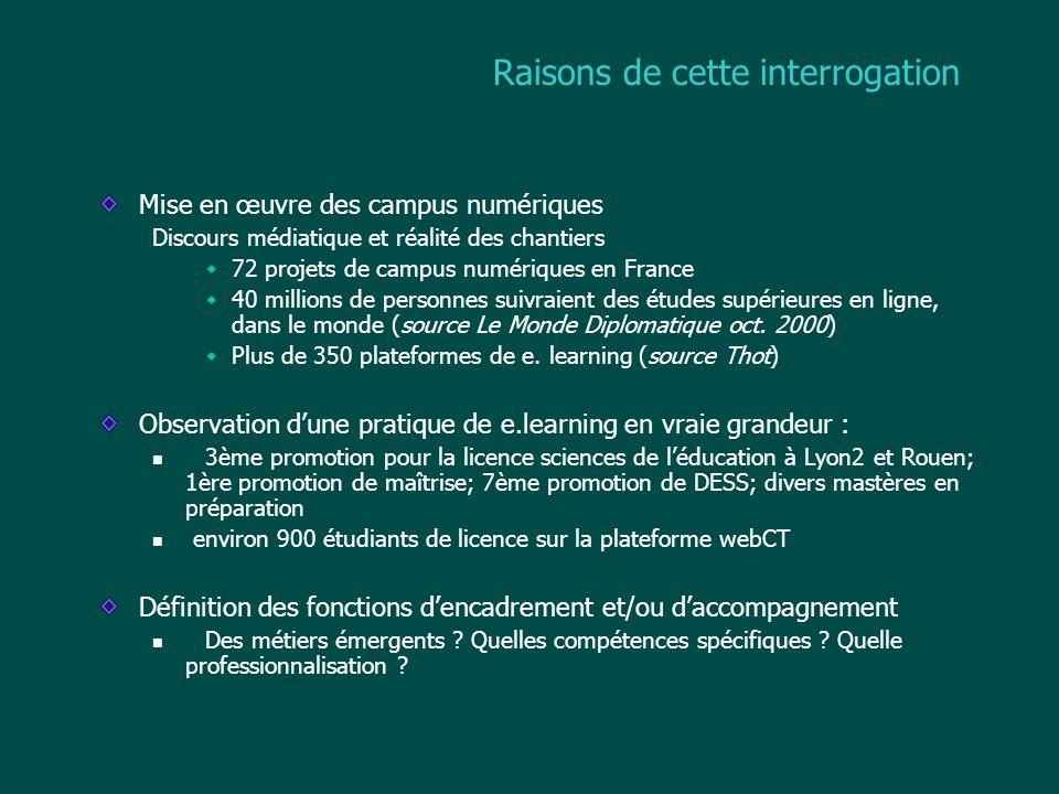 Hélène GODINET ISPEF (Institut des Sciences et Pratiques d Education et de Formation) Université Lumière Lyon 2.