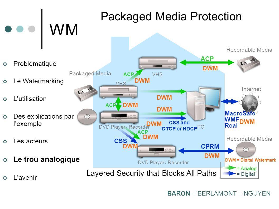 Problématique Le Watermarking Lutilisation Des explications par lexemple Les acteurs Le trou analogique Lavenir WM Packaged Media Protection BARON – B