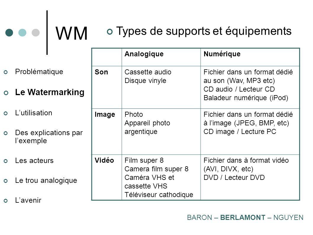 Problématique Le Watermarking Lutilisation Des explications par lexemple Les acteurs Le trou analogique Lavenir WM Définition & caractéristiques: Marq