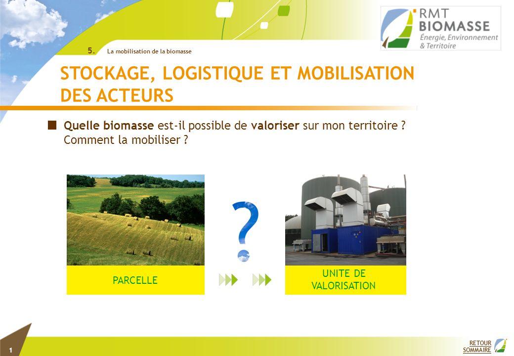 1 RETOUR SOMMAIRE 5. STOCKAGE, LOGISTIQUE ET MOBILISATION DES ACTEURS Quelle biomasse est-il possible de valoriser sur mon territoire ? Comment la mob