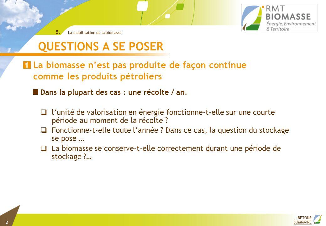 RETOUR SOMMAIRE QUESTIONS A SE POSER Dans la plupart des cas : une récolte / an. lunité de valorisation en énergie fonctionne-t-elle sur une courte pé