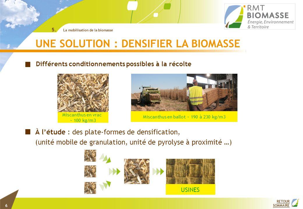 RETOUR SOMMAIRE UNE SOLUTION : DENSIFIER LA BIOMASSE Différents conditionnements possibles à la récolte À létude : des plate-formes de densification,