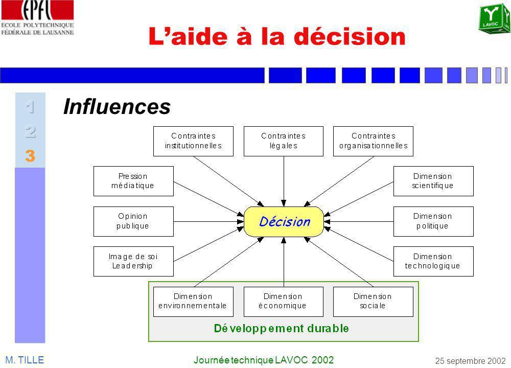 M. TILLEJournée technique LAVOC 2002 25 septembre 2002 Influences Laide à la décision