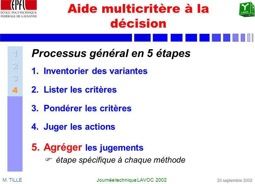 M. TILLEJournée technique LAVOC 2002 25 septembre 2002 Aide multicritère à la décision Processus général en 5 étapes 1.Inventorier des variantes 2.Lis