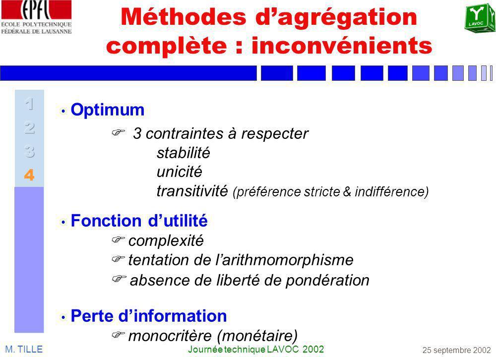M. TILLEJournée technique LAVOC 2002 25 septembre 2002 Méthodes dagrégation complète : inconvénients Optimum 3 contraintes à respecter stabilité unici