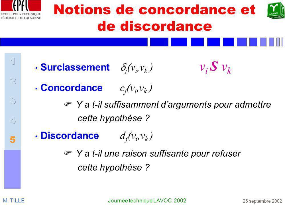 M. TILLEJournée technique LAVOC 2002 25 septembre 2002 Notions de concordance et de discordance Surclassement j (v i,v k ) v i S v k Concordance c j (