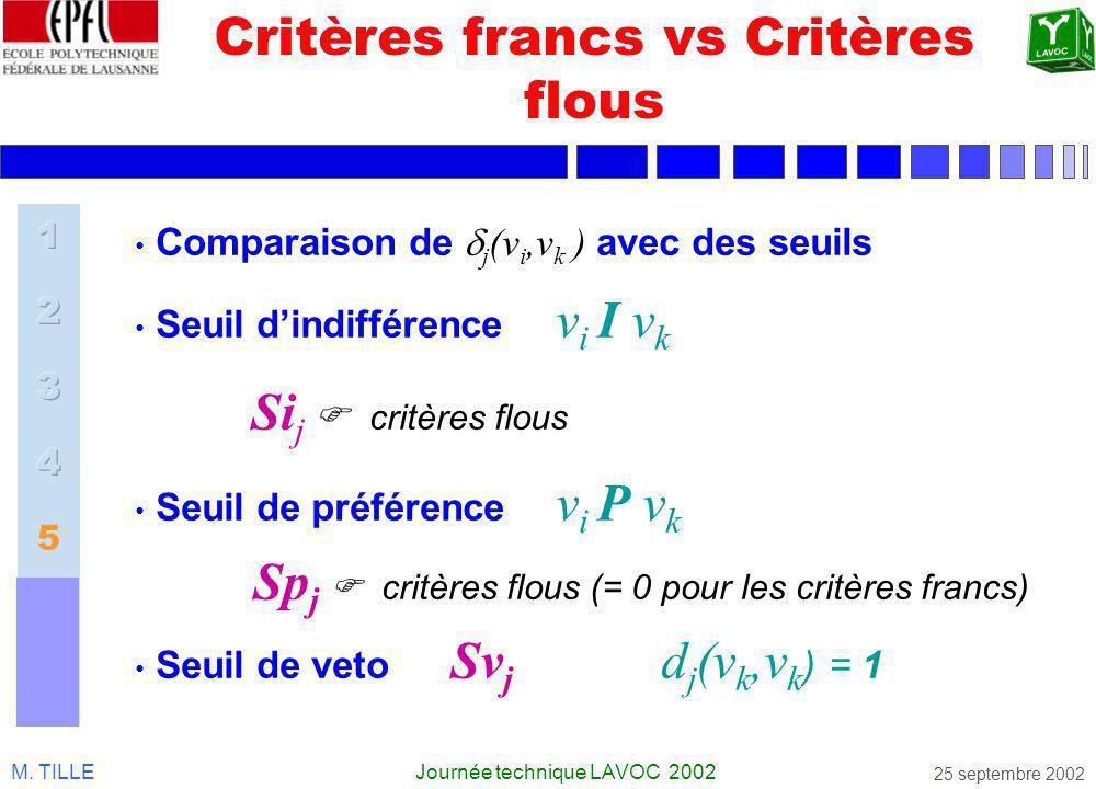 M. TILLEJournée technique LAVOC 2002 25 septembre 2002 Critères francs vs Critères flous Comparaison de j (v i,v k ) avec des seuils Seuil dindifféren