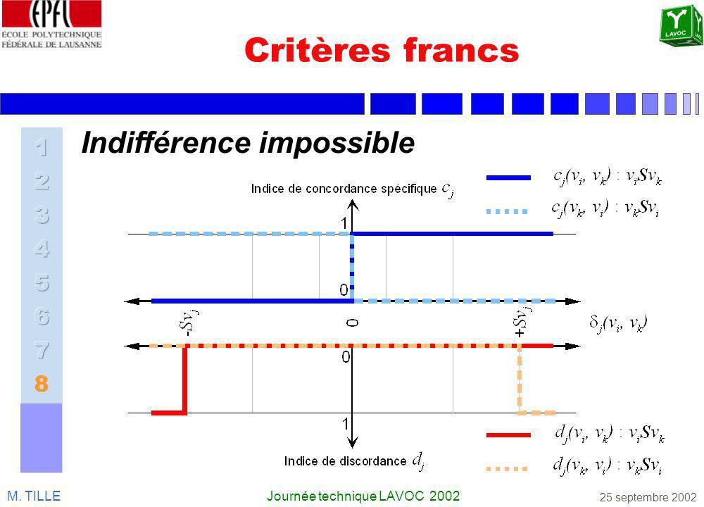 M. TILLEJournée technique LAVOC 2002 25 septembre 2002 Indifférence impossible Critères francs