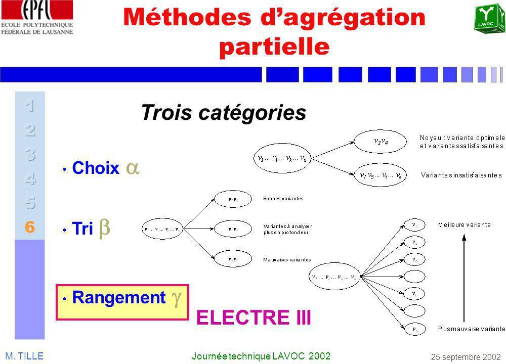 M. TILLEJournée technique LAVOC 2002 25 septembre 2002 Méthodes dagrégation partielle Choix Trois catégories ELECTRE III Rangement Tri