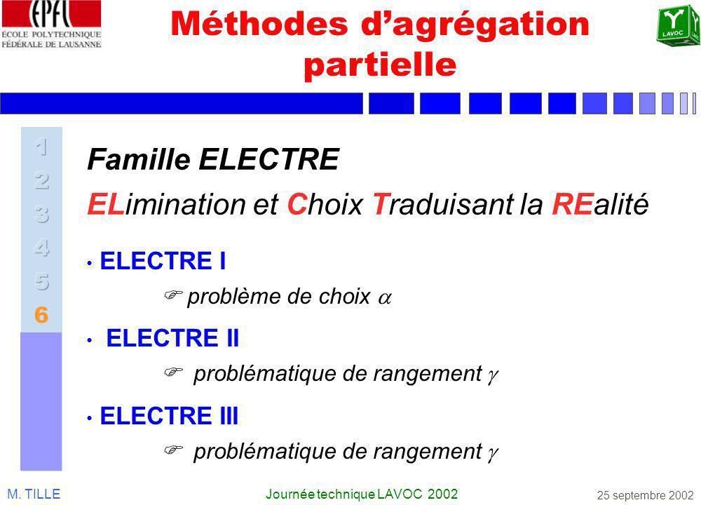 M. TILLEJournée technique LAVOC 2002 25 septembre 2002 Méthodes dagrégation partielle ELECTRE I problème de choix ELECTRE II problématique de rangemen