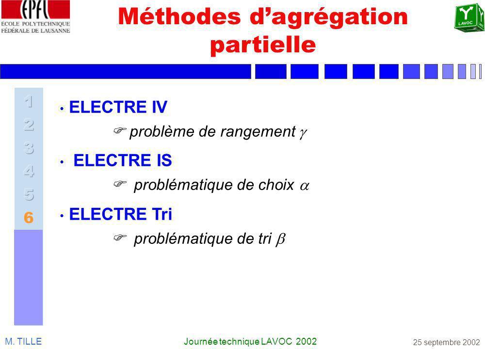 M. TILLEJournée technique LAVOC 2002 25 septembre 2002 Méthodes dagrégation partielle ELECTRE IV problème de rangement ELECTRE IS problématique de cho