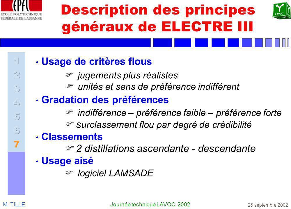 M. TILLEJournée technique LAVOC 2002 25 septembre 2002 Description des principes généraux de ELECTRE III Usage de critères flous jugements plus réalis