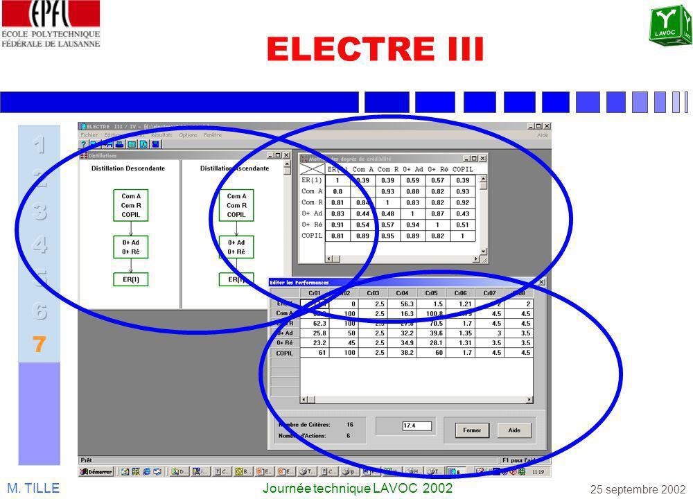 M. TILLEJournée technique LAVOC 2002 25 septembre 2002 ELECTRE III