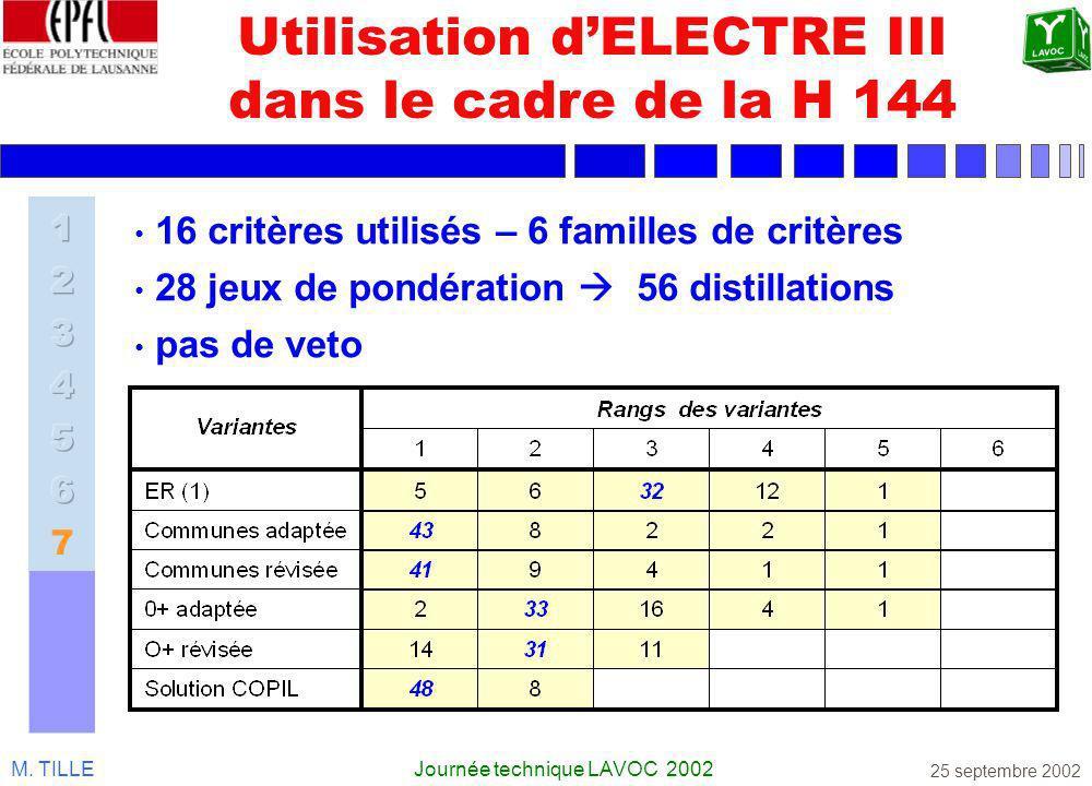 M. TILLEJournée technique LAVOC 2002 25 septembre 2002 Utilisation dELECTRE III dans le cadre de la H 144 16 critères utilisés – 6 familles de critère