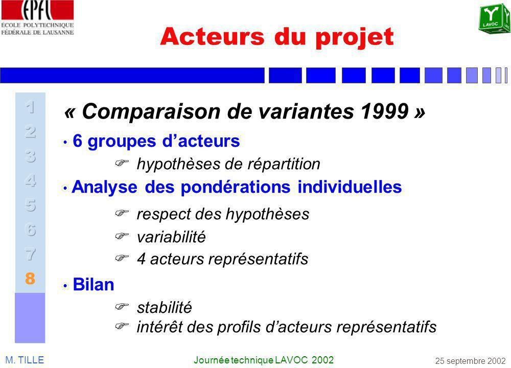 M. TILLEJournée technique LAVOC 2002 25 septembre 2002 Acteurs du projet « Comparaison de variantes 1999 » 6 groupes dacteurs hypothèses de répartitio