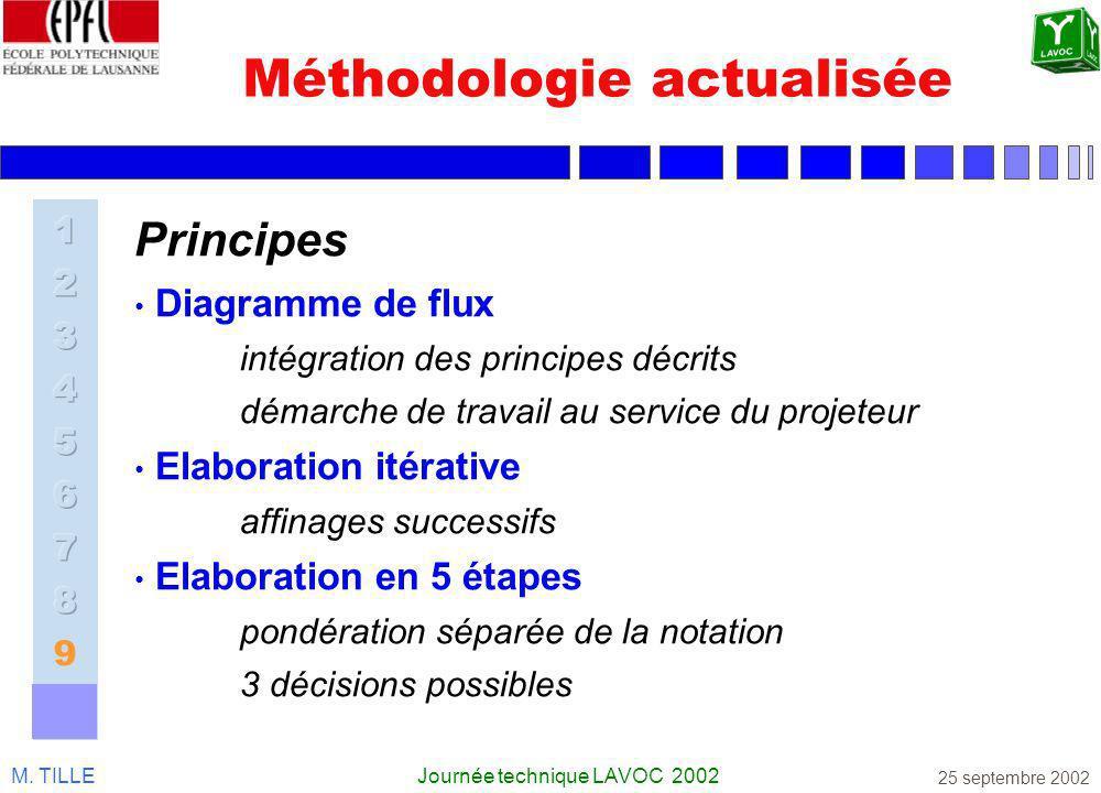 M. TILLEJournée technique LAVOC 2002 25 septembre 2002 Méthodologie actualisée Principes Diagramme de flux intégration des principes décrits démarche