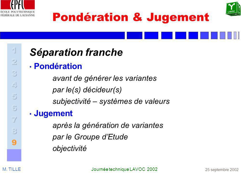 M. TILLEJournée technique LAVOC 2002 25 septembre 2002 Pondération & Jugement Séparation franche Pondération avant de générer les variantes par le(s)