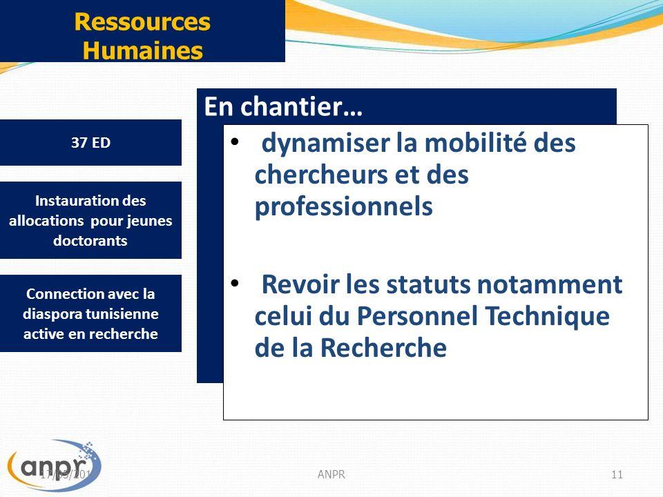 17/05/2014ANPR11 Ressources Humaines 37 ED Instauration des allocations pour jeunes doctorants Connection avec la diaspora tunisienne active en recherche En chantier… dynamiser la mobilité des chercheurs et des professionnels Revoir les statuts notamment celui du Personnel Technique de la Recherche