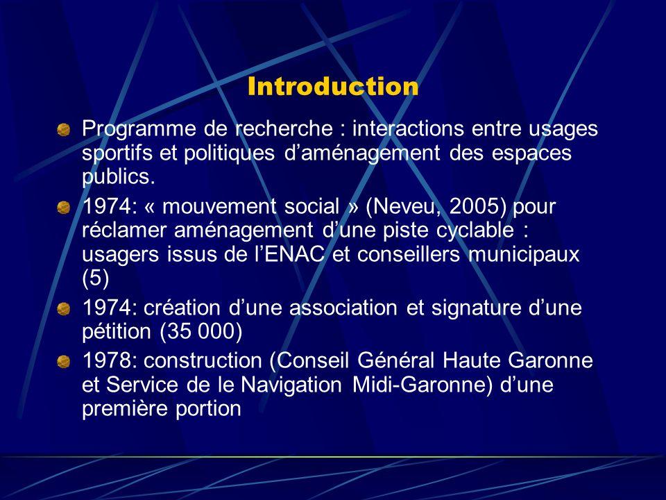 Introduction Programme de recherche : interactions entre usages sportifs et politiques daménagement des espaces publics.