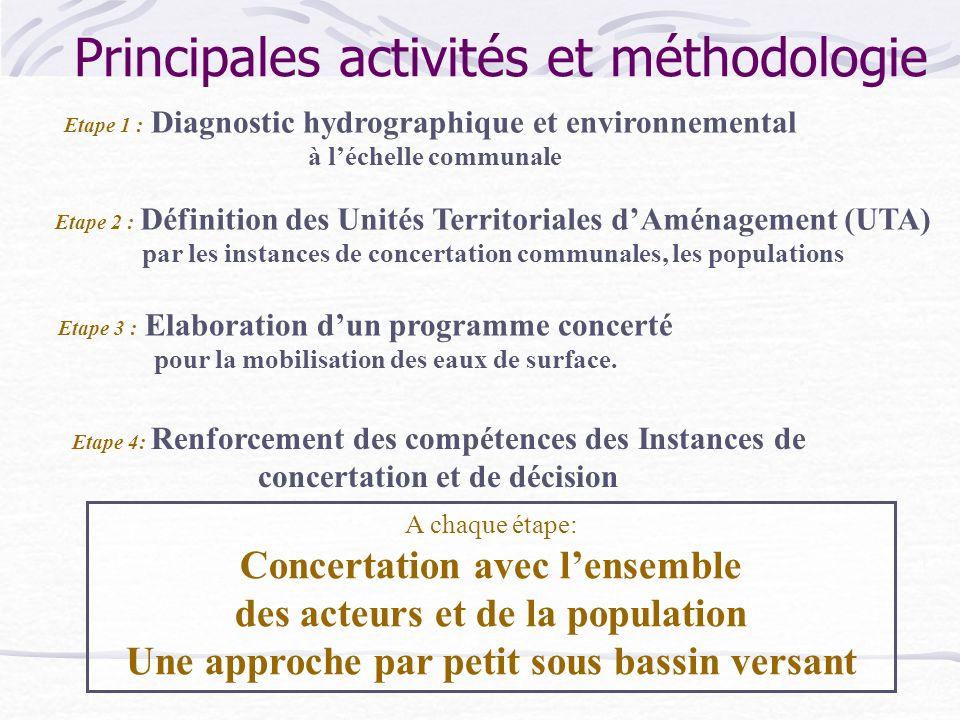 Etape 1 : Diagnostic hydrographique et environnemental à léchelle communale Etape 2 : Définition des Unités Territoriales dAménagement (UTA) par les i