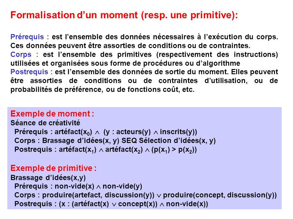 Formalisation dun moment (resp. une primitive): Prérequis : est lensemble des données nécessaires à lexécution du corps. Ces données peuvent être asso