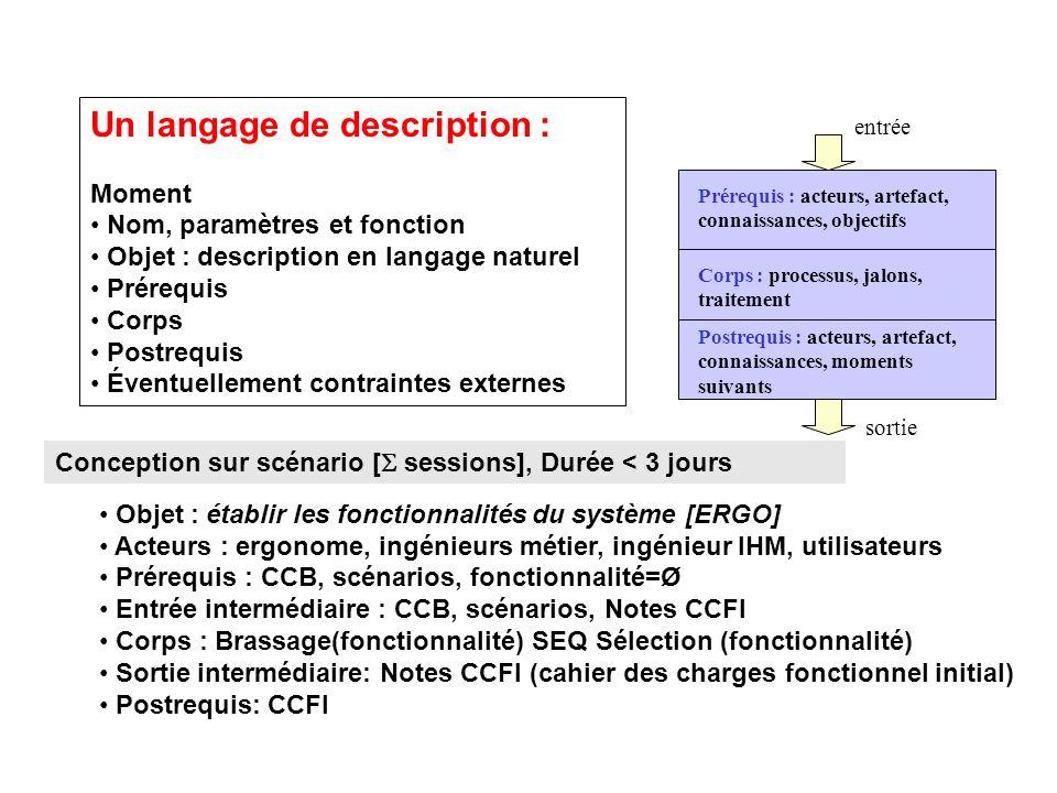 Un langage de description : Moment Nom, paramètres et fonction Objet : description en langage naturel Prérequis Corps Postrequis Éventuellement contra