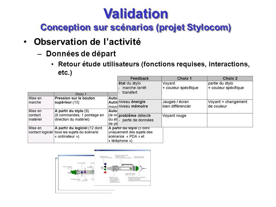 Observation de lactivité –Données de départ Retour étude utilisateurs (fonctions requises, interactions, etc.) Validation Conception sur scénarios (pr