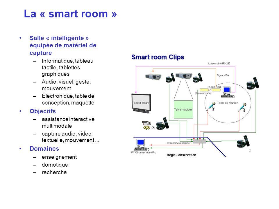 Salle « intelligente » équipée de matériel de capture –Informatique, tableau tactile, tablettes graphiques –Audio, visuel, geste, mouvement –Électroni