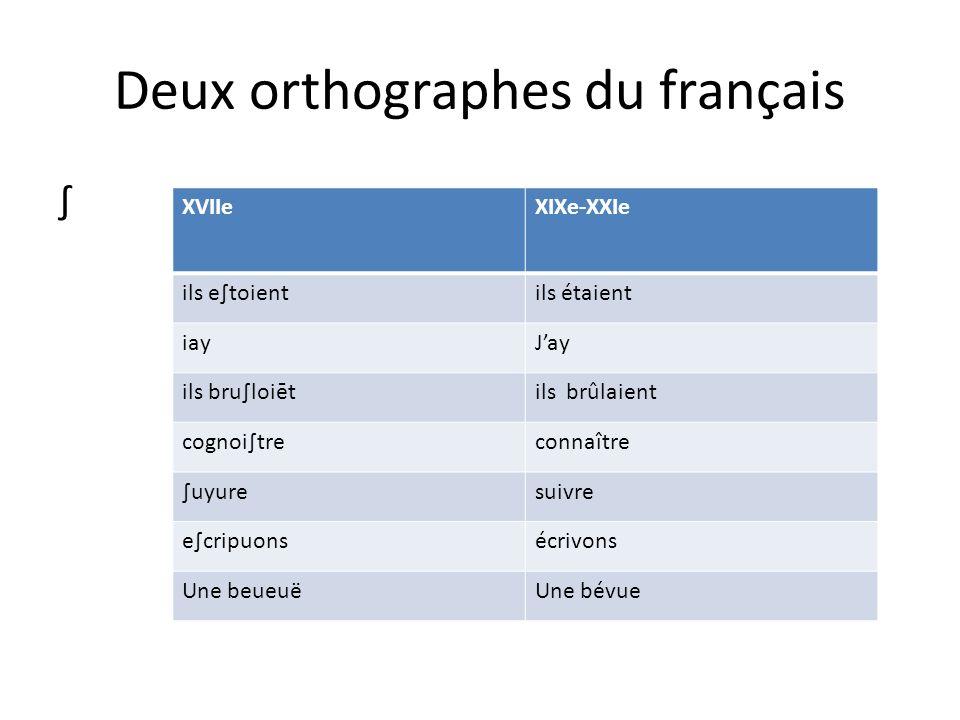 Deux orthographes du français XVIIeXIXe-XXIe ils etoientils étaient iayJay ils bruloiētils brûlaient cognoitreconnaître uyuresuivre ecripuonsécrivons