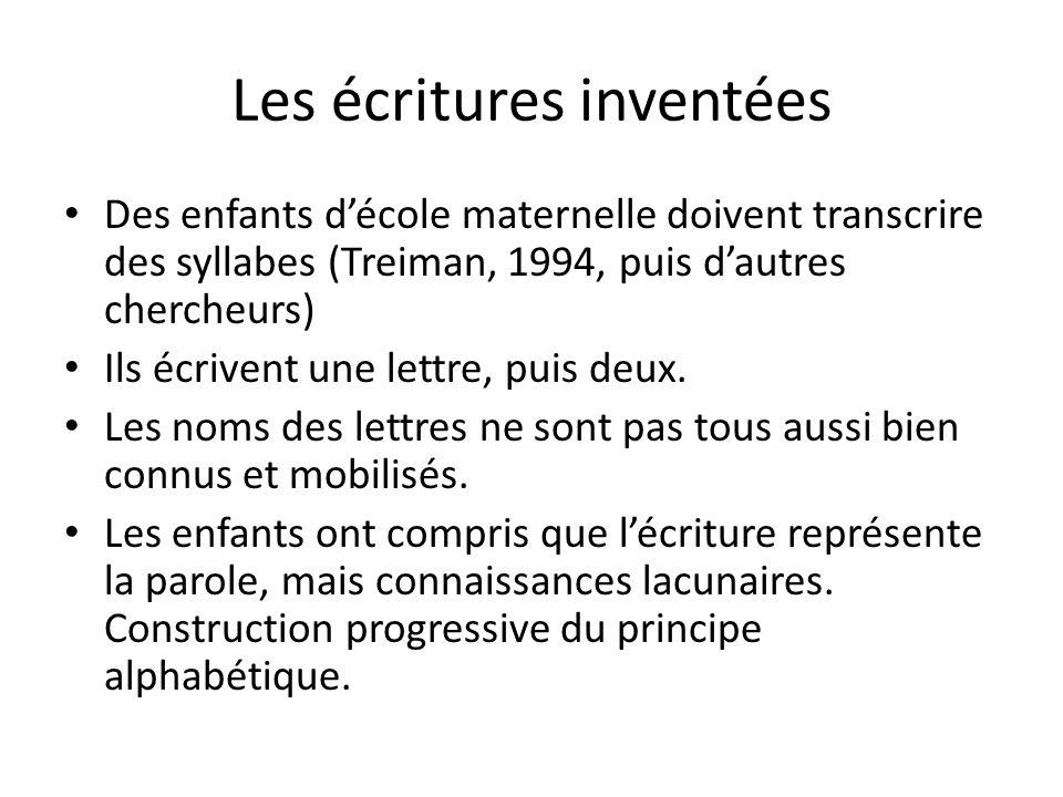 Les écritures inventées Des enfants décole maternelle doivent transcrire des syllabes (Treiman, 1994, puis dautres chercheurs) Ils écrivent une lettre, puis deux.