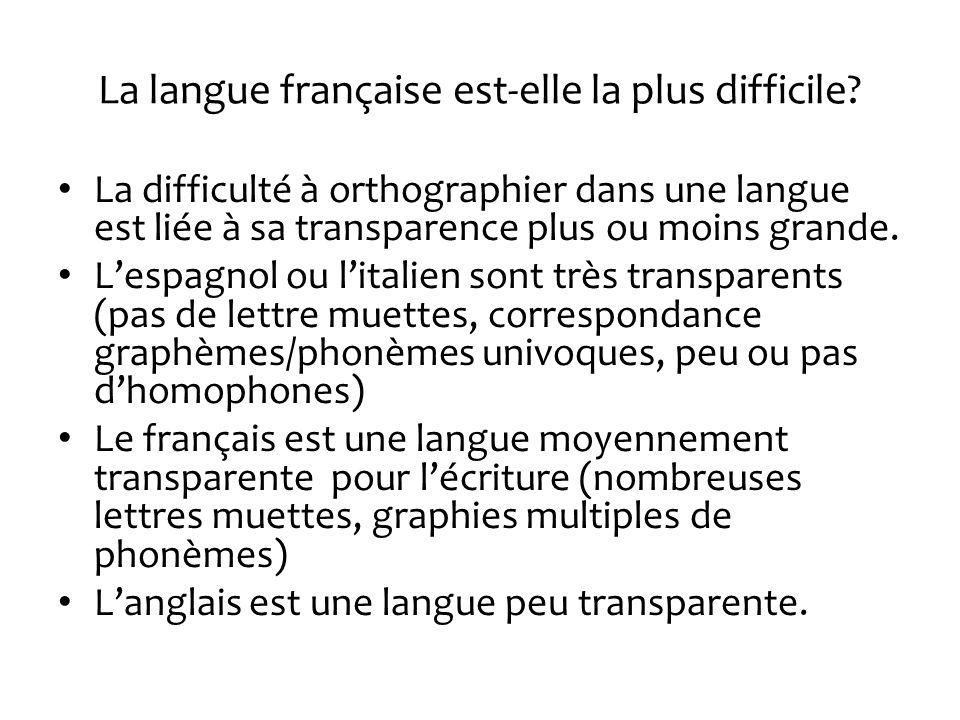 La langue française est-elle la plus difficile? La difficulté à orthographier dans une langue est liée à sa transparence plus ou moins grande. Lespagn