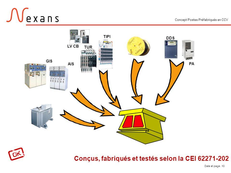 Date et page. 10 GIS AIS TUR TIPI LV CB PA DDS Conçus, fabriqués et testés selon la CEI 62271-202 Concept Postes Préfabriqués en CCV