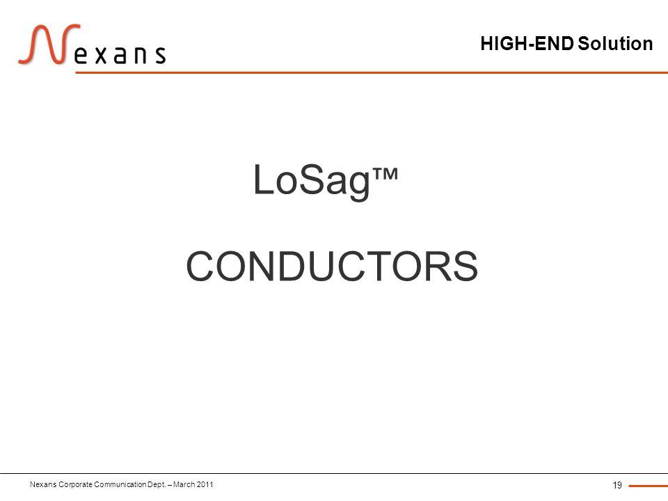 Nexans Corporate Communication Dept. – March 2011 19 HIGH-END Solution LoSag CONDUCTORS