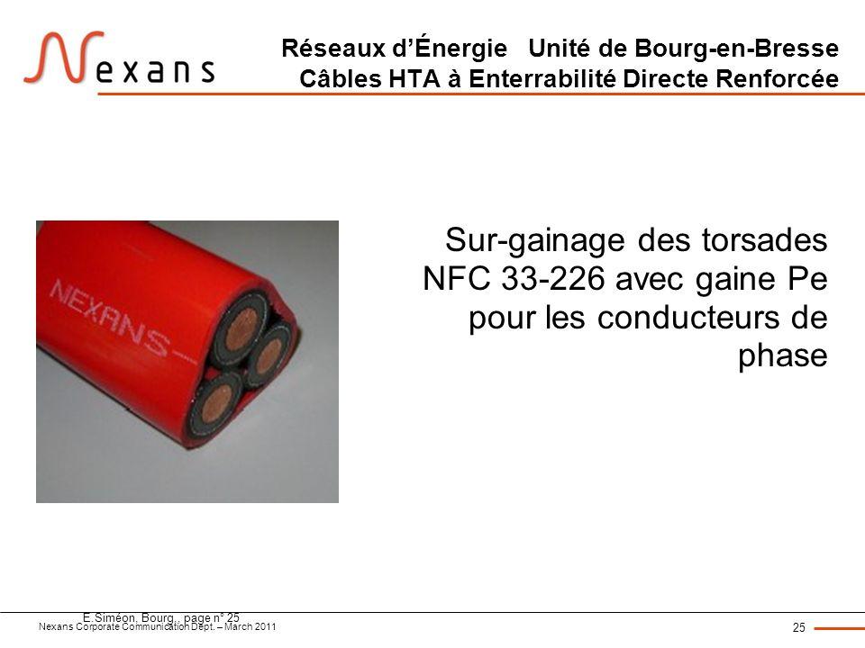 Nexans Corporate Communication Dept. – March 2011 25 E.Siméon, Bourg,, page n° 25 Réseaux dÉnergie Unité de Bourg-en-Bresse Câbles HTA à Enterrabilité