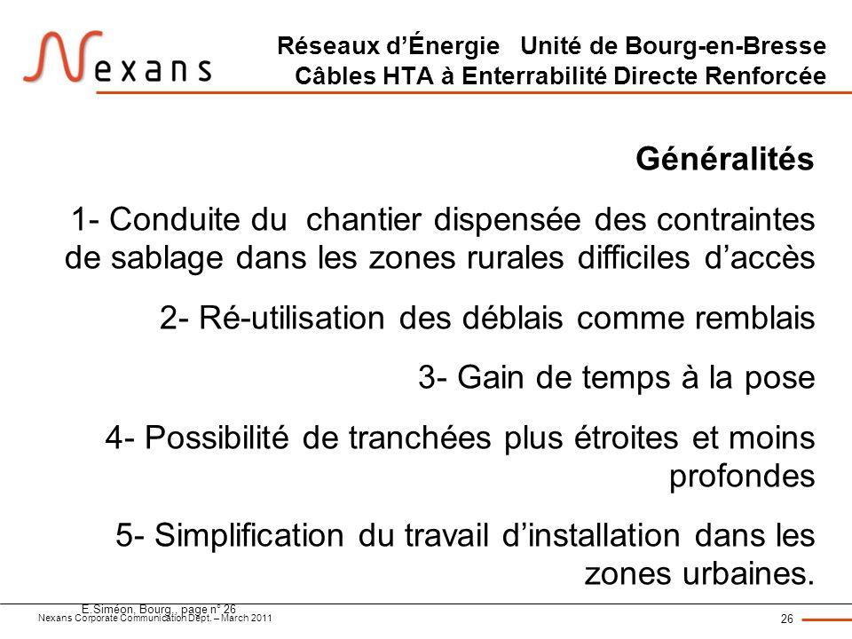 Nexans Corporate Communication Dept. – March 2011 26 E.Siméon, Bourg,, page n° 26 Réseaux dÉnergie Unité de Bourg-en-Bresse Câbles HTA à Enterrabilité