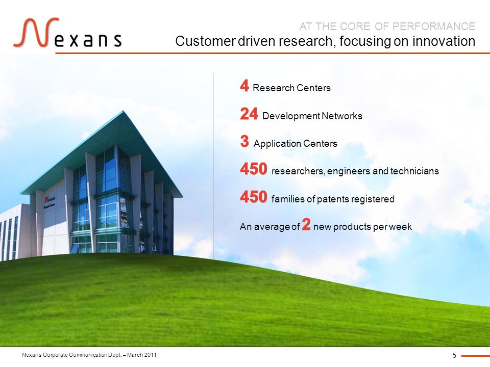 Nexans Corporate Communication Dept. – March 2011 5 AT THE CORE OF PERFORMANCE Customer driven research, focusing on innovation