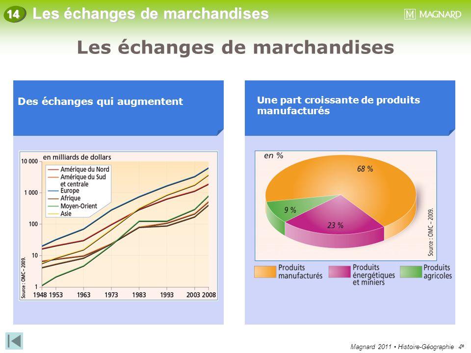 Magnard 2011 Histoire-Géographie 4 e Les échanges de marchandises 14 Des échanges qui augmentent Une part croissante de produits manufacturés Les écha