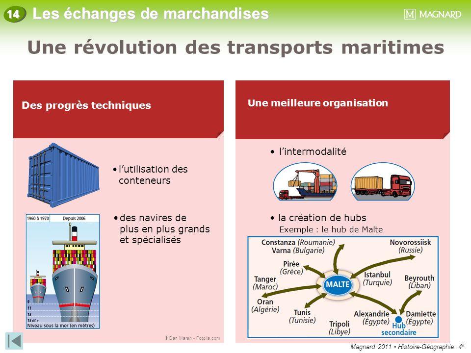 Magnard 2011 Histoire-Géographie 4 e Les échanges de marchandises 14 Des progrès techniques lutilisation des conteneurs Une révolution des transports