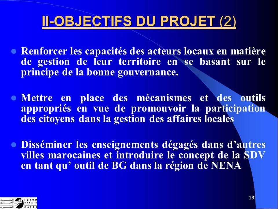 13 II-OBJECTIFS DU PROJET (2) Renforcer les capacités des acteurs locaux en matière de gestion de leur territoire en se basant sur le principe de la bonne gouvernance.