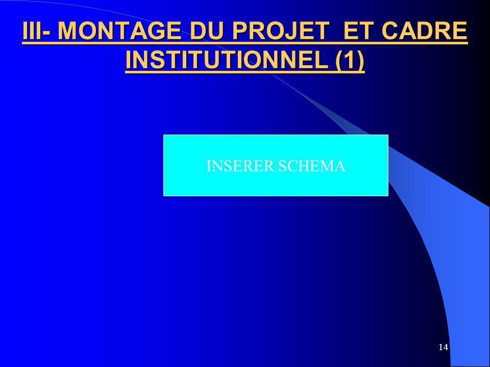 14 III- MONTAGE DU PROJET ET CADRE INSTITUTIONNEL (1) INSERER SCHEMA