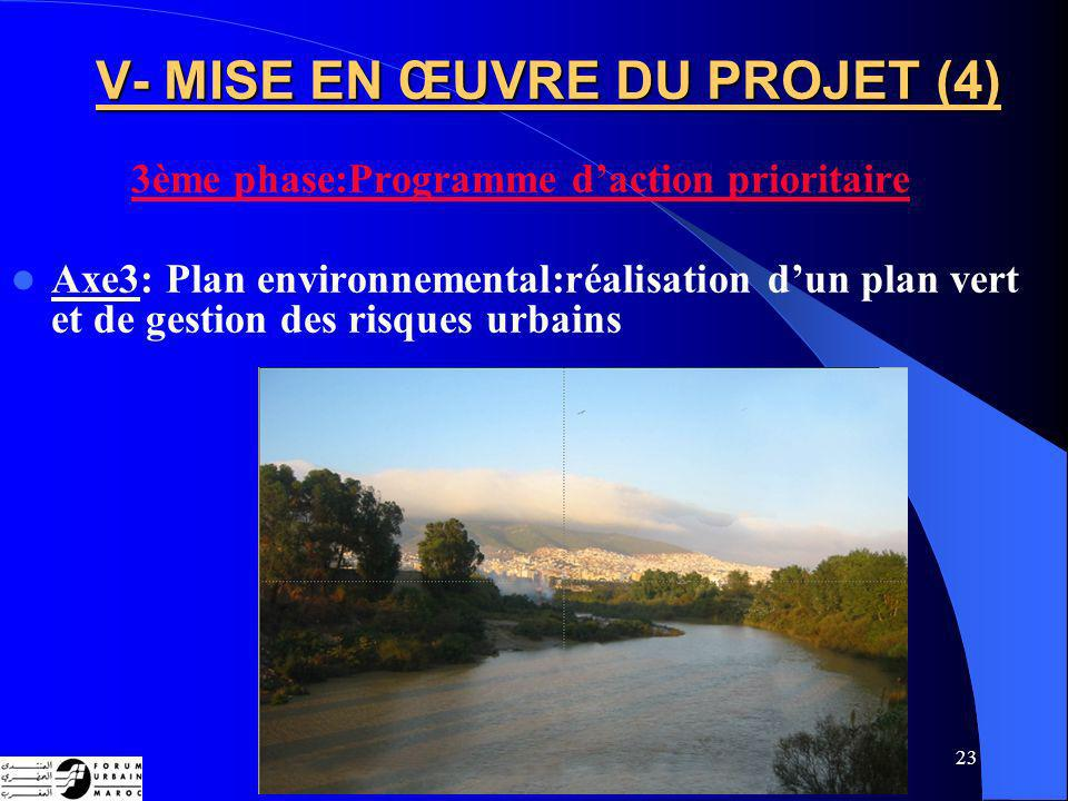 23 V- MISE EN ŒUVRE DU PROJET (4) 3ème phase:Programme daction prioritaire Axe3: Plan environnemental:réalisation dun plan vert et de gestion des risques urbains