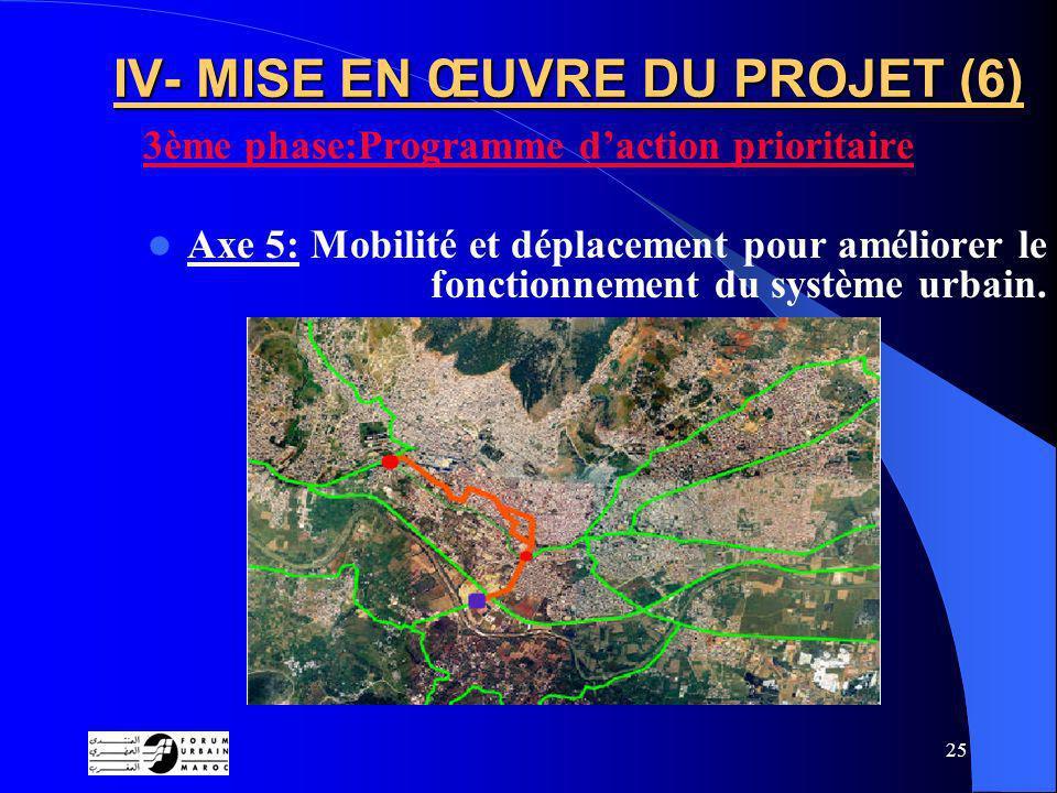25 IV- MISE EN ŒUVRE DU PROJET (6) 3ème phase:Programme daction prioritaire Axe 5: Mobilité et déplacement pour améliorer le fonctionnement du système urbain.