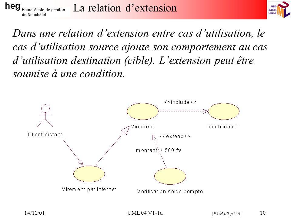 heg Haute école de gestion de Neuchâtel 14/11/01UML 04 V1-1a10 La relation dextension Dans une relation dextension entre cas dutilisation, le cas dutilisation source ajoute son comportement au cas dutilisation destination (cible).
