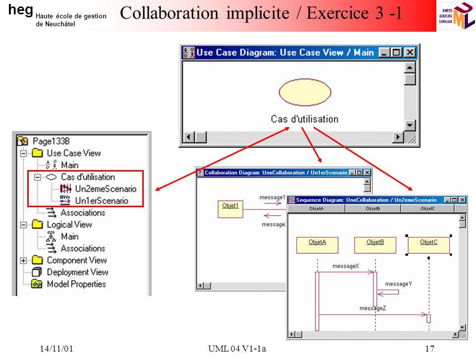 heg Haute école de gestion de Neuchâtel 14/11/01UML 04 V1-1a17 Collaboration implicite / Exercice 3 -1